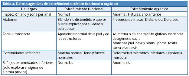 tratamiento de oxiuros en pediatria)