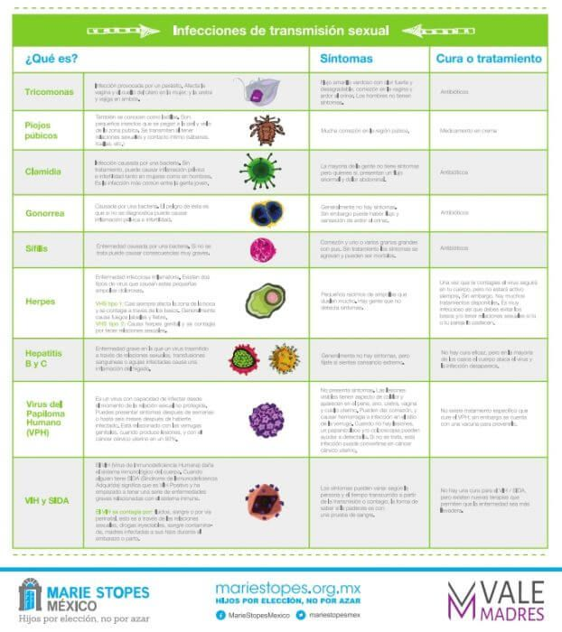 caracteristicas principales del papiloma humano)