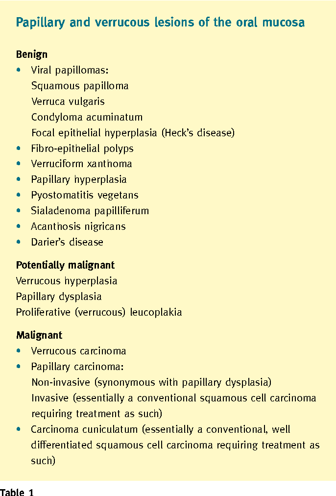 differential diagnosis for papillomatosis