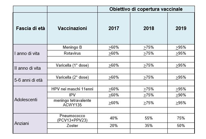# vaccinare Medias