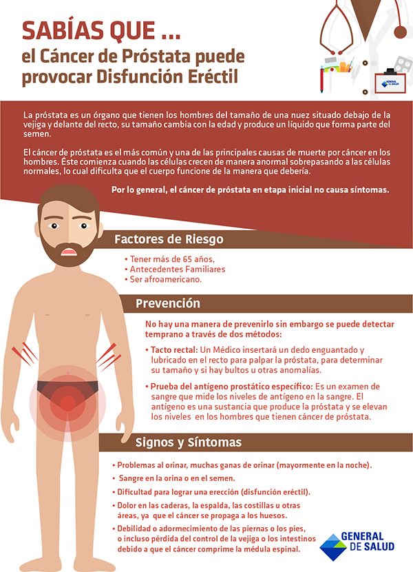 cancer de prostata causas y sintomas)