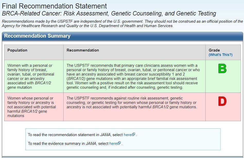 peritoneal cancer gene)