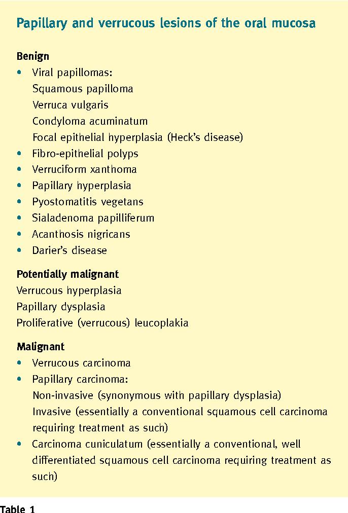 skin cancer benign vs malignant papilloma virusu tedavisi