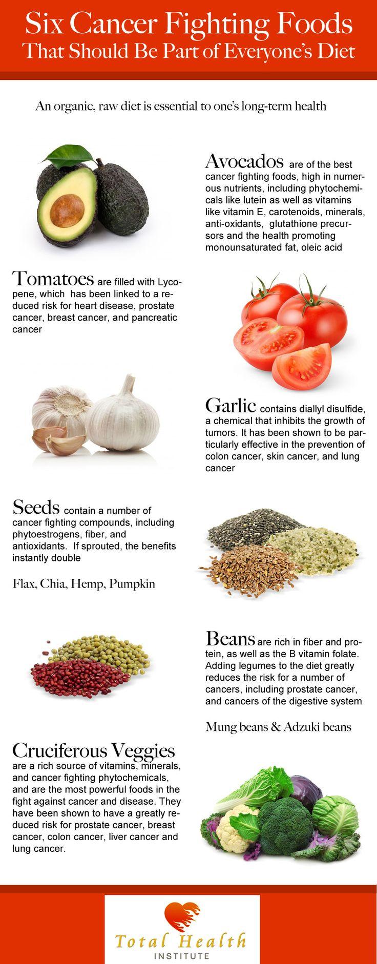 uterine cancer nutrition
