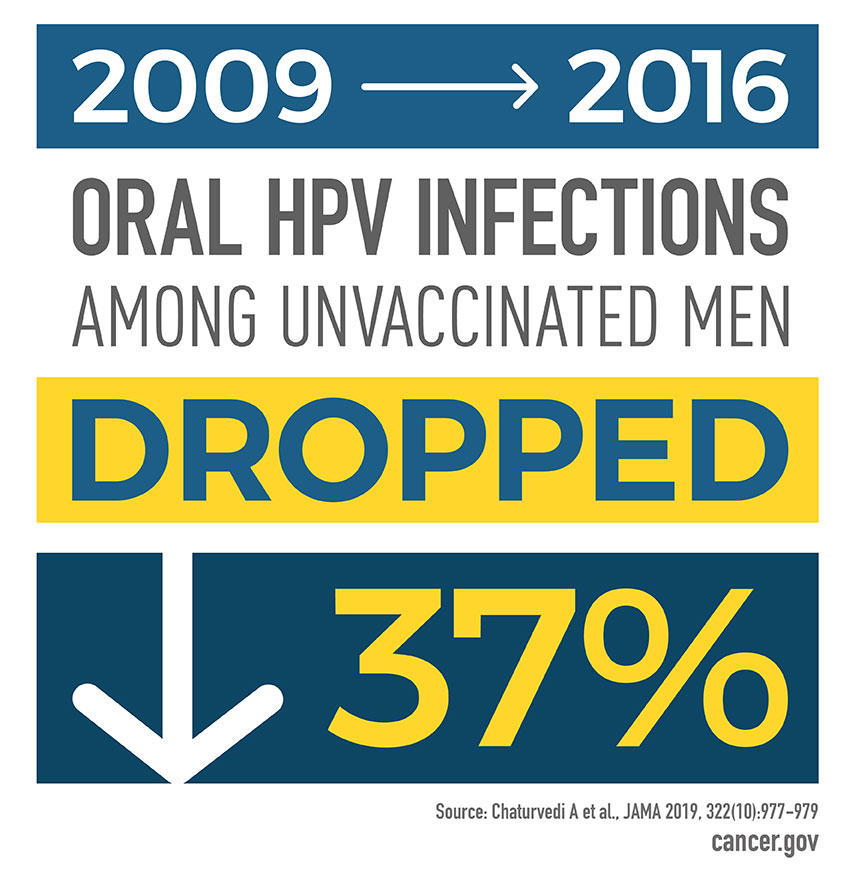 hpv and bladder infections human papilloma virus lipstick