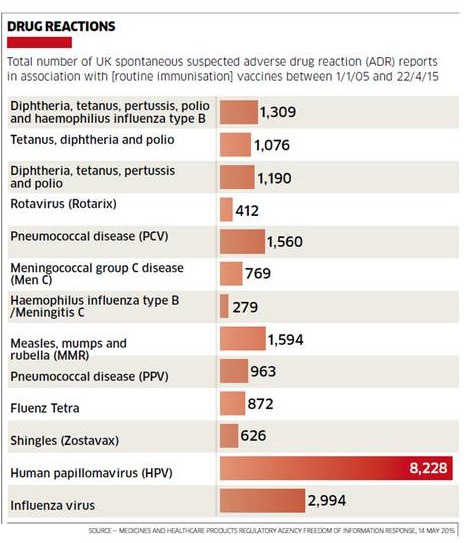papillomavirus umano vaccinazione