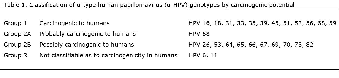 papillomavirus hpv 51)