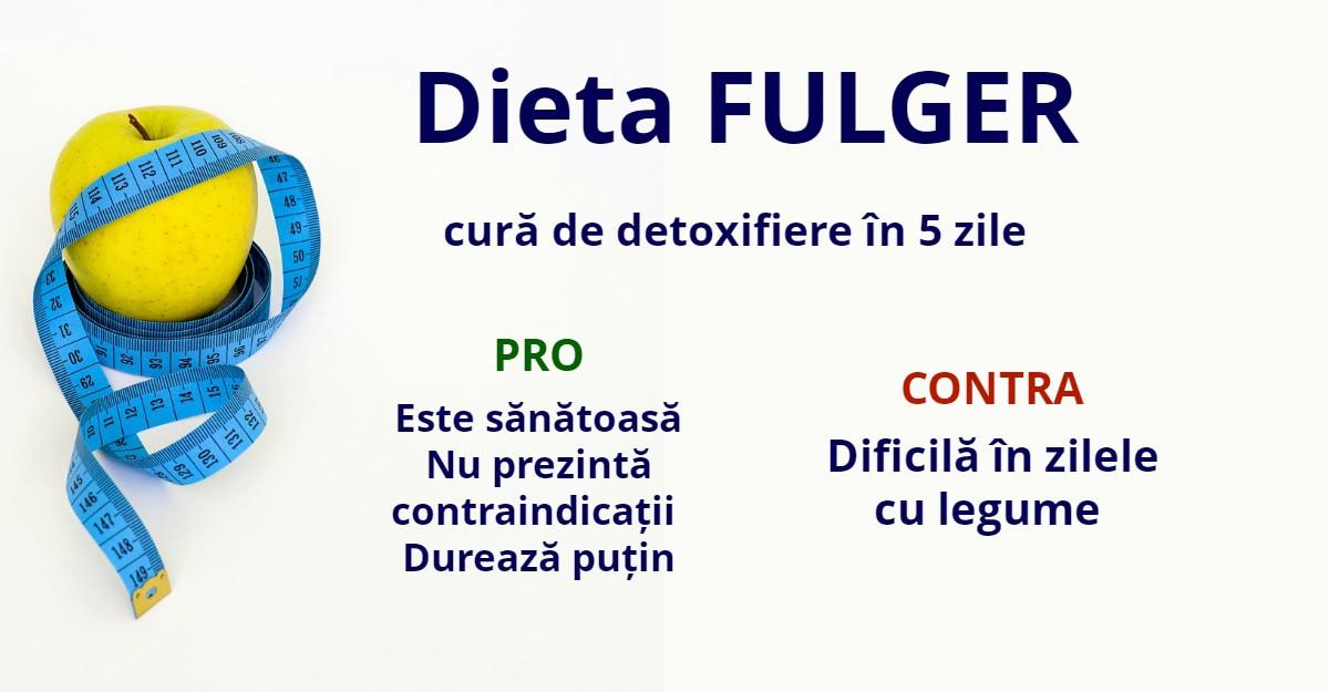 cura detoxifiere 5 zile