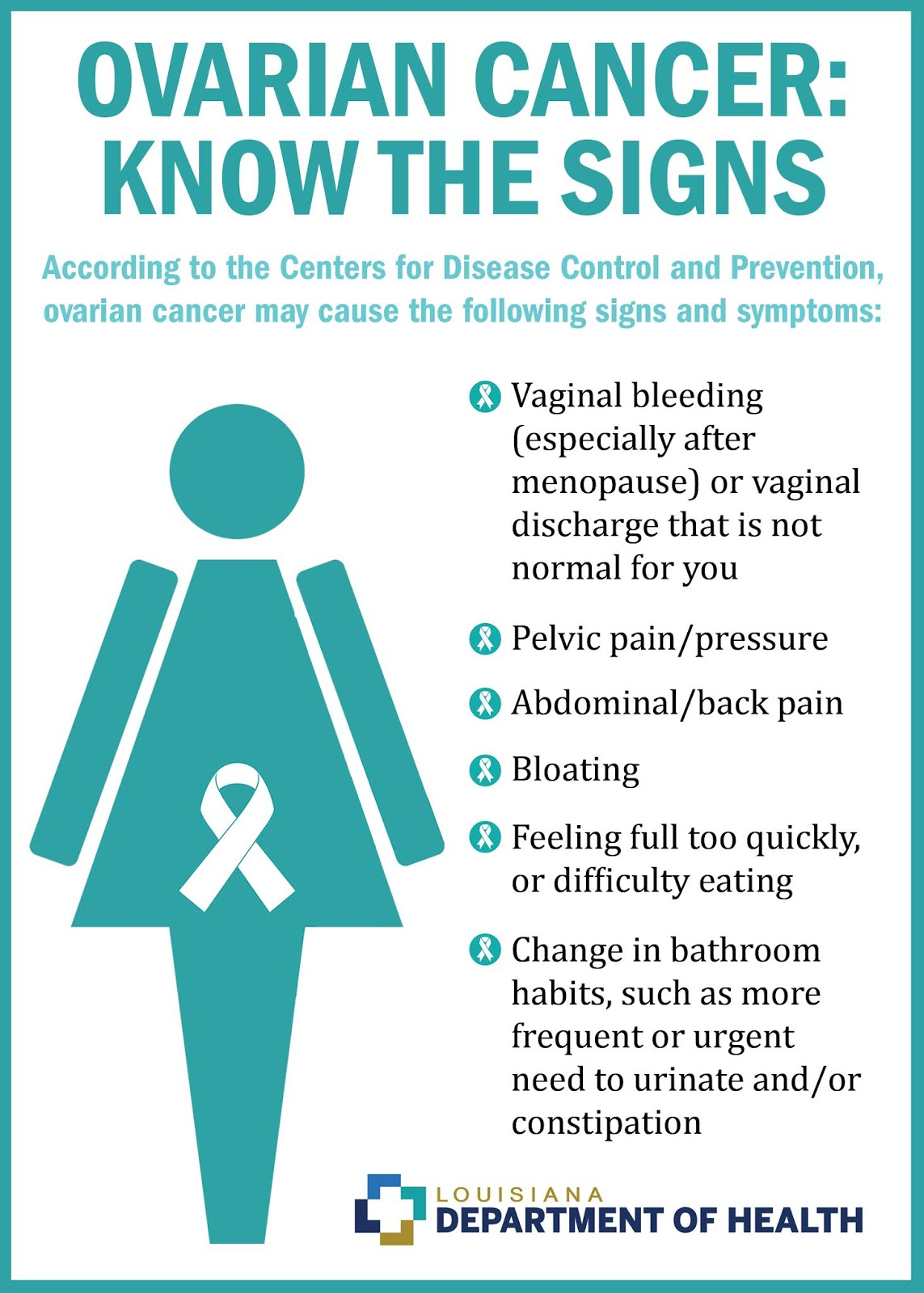 ovarian cancer early signs