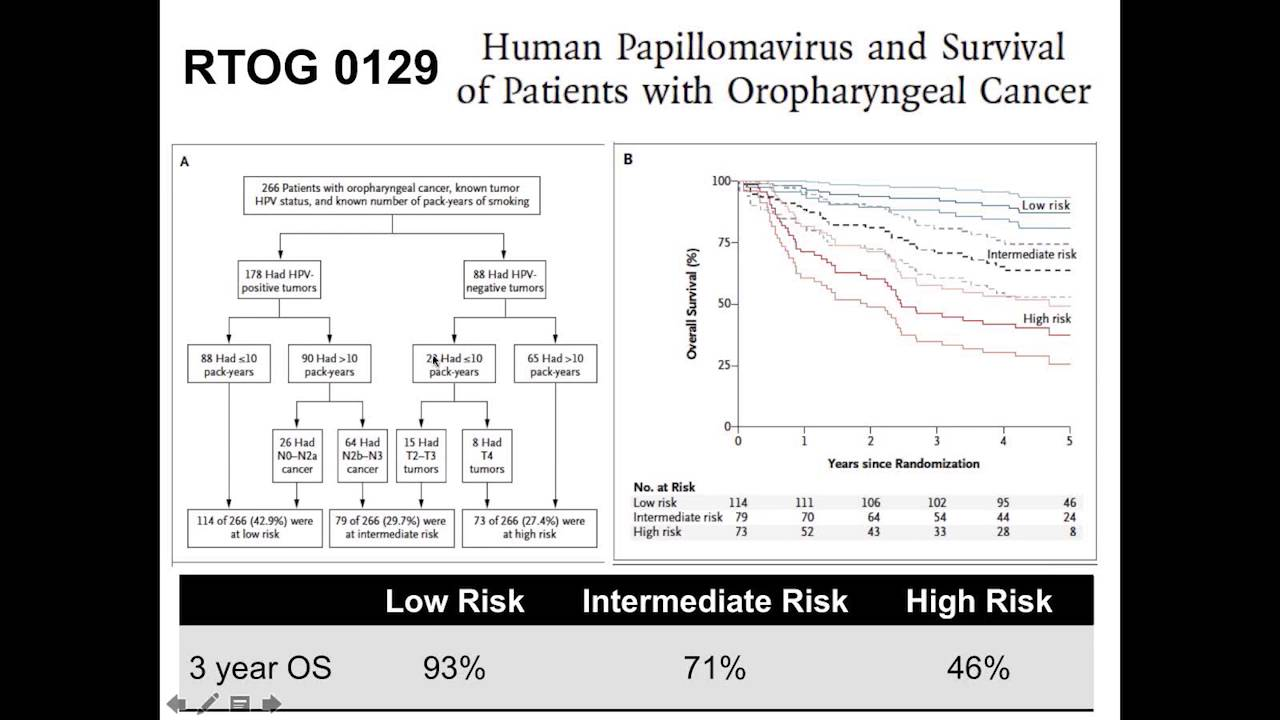 hpv positive head and neck cancer