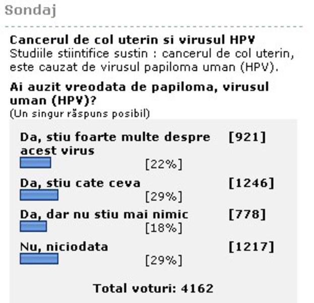 virus papiloma colul uterin