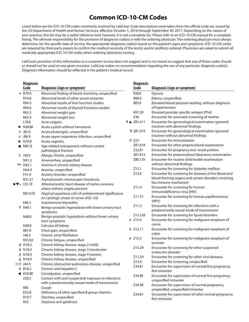 icd 10 code for benign squamous papilloma esophagus