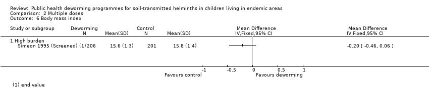 enterobius vermicularis treatment uptodate)