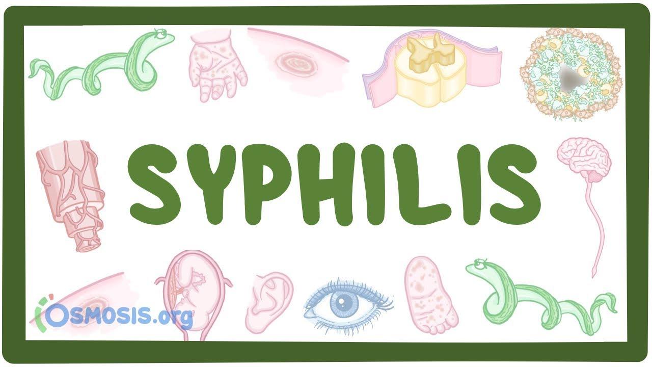 human papillomavirus (hpv) osmosis