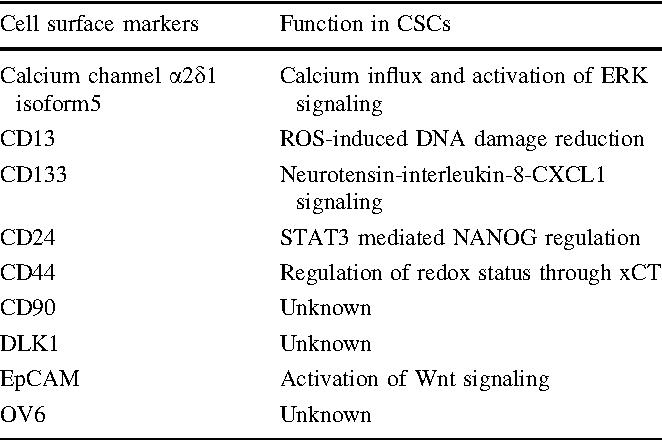 hpv viren entfernen hpv nasopharyngeal cancer