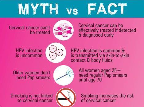 hpv cervical cancer diagnosis)