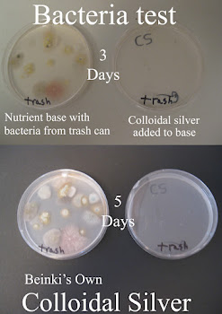 hpv virus colloidal silver