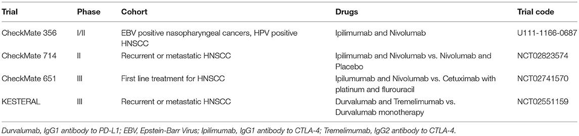 hpv nasopharyngeal cancer