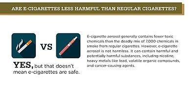 e-cigarette toxines
