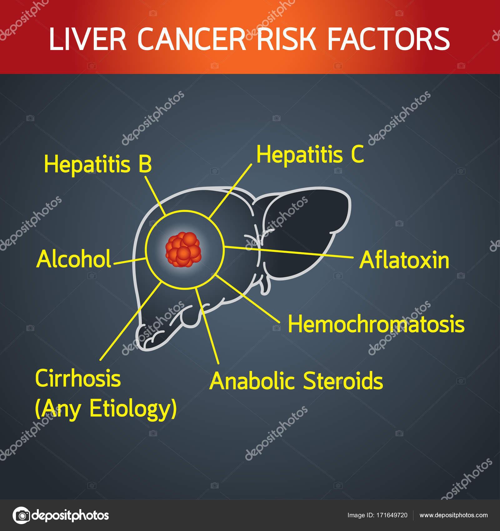 hepatic cancer risk factors)
