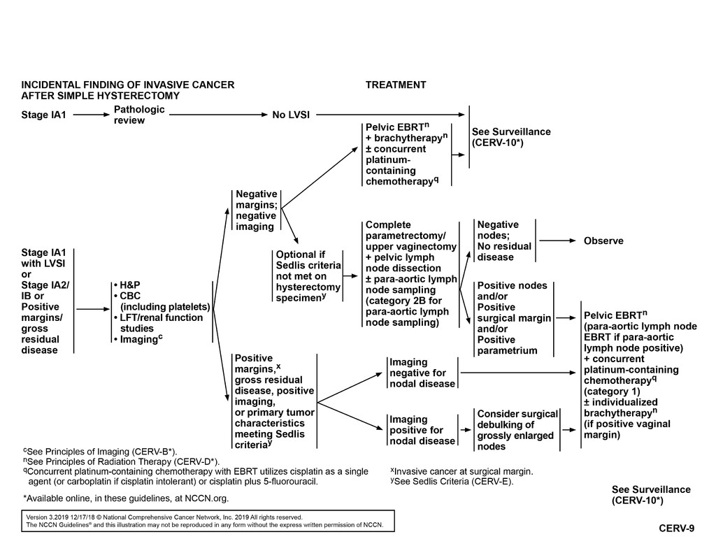 endometrial cancer nccn guidelines