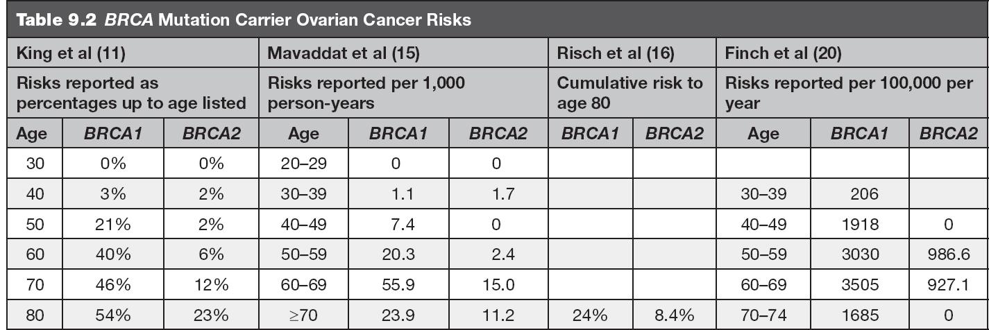 Testele oncogenetice BRCA1 și BRCA2 - kd-group.ro