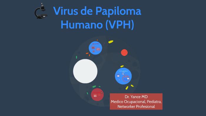 que tipo de virus es el papilomatosis)