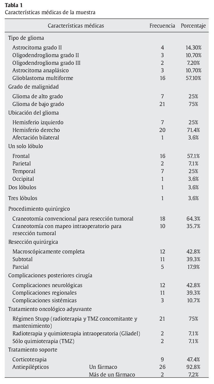stadiu final - Traducere în spaniolă - exemple în română   Reverso Context