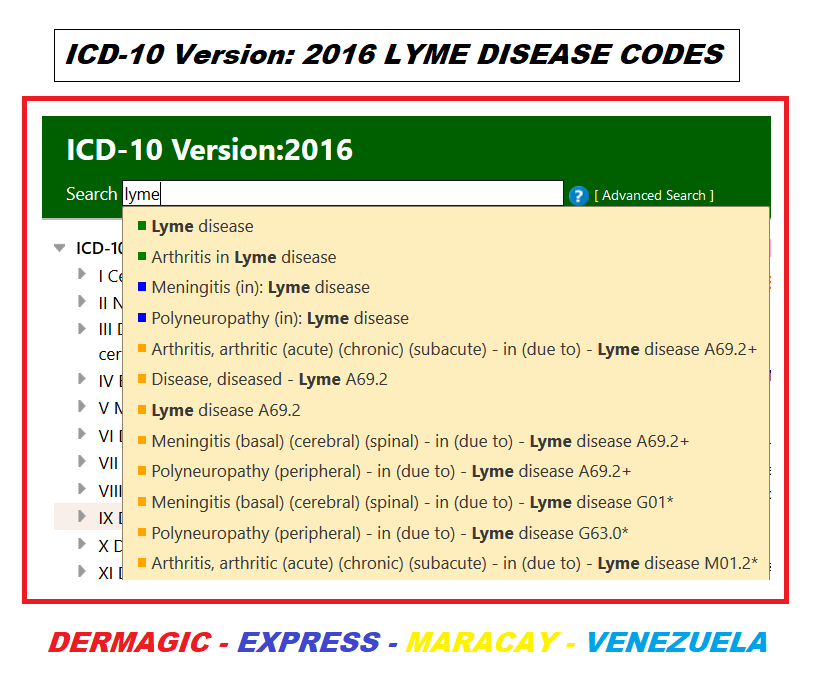 icd 10 code for papilloma of breast
