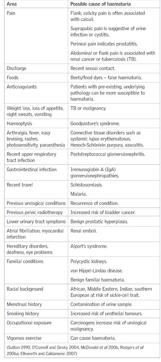 tratamentul operațional al spitalului de varicoză
