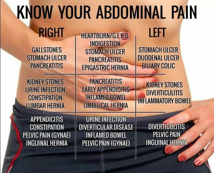 cancer abdominal cramps)