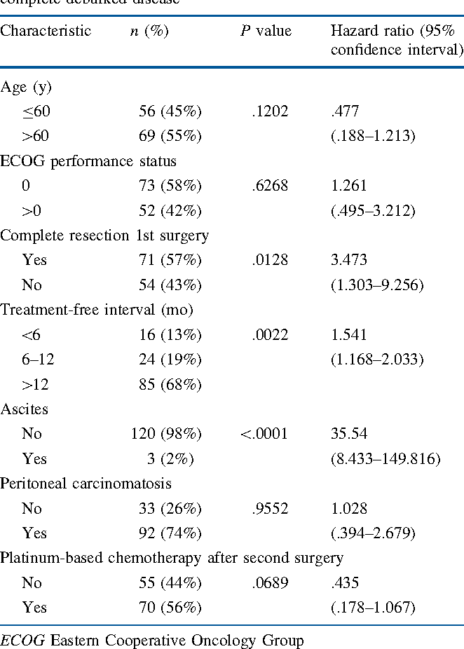 [Antibiotic prophylaxis in surgery for colorectal cancer].