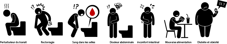 cancer colon homme symptome)
