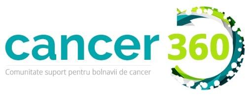 cancer limfatic definitie)