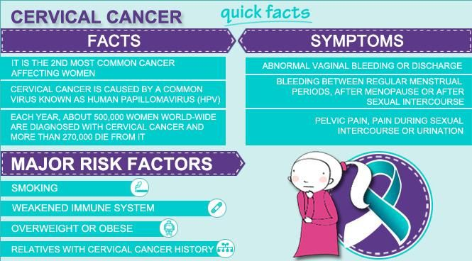 simptome cancer pulmonar ultima faza hpv impfung alkohol