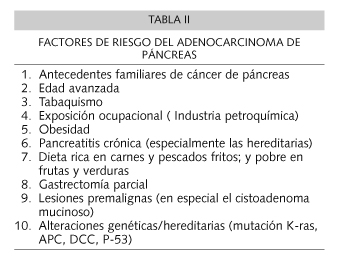 cancer de pancreas definicion