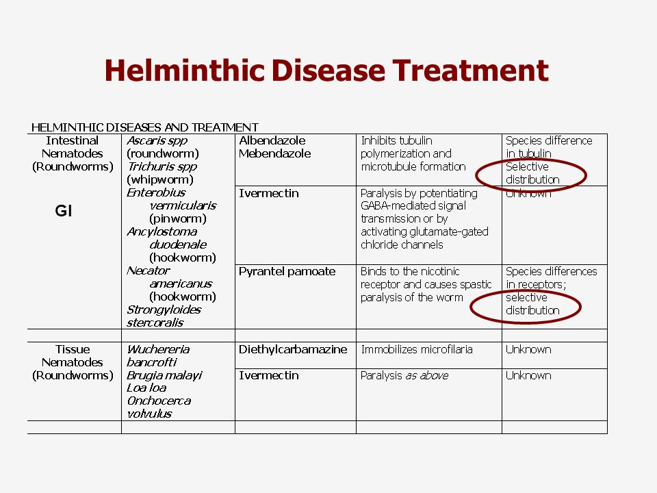 helminthic diseases drugs)