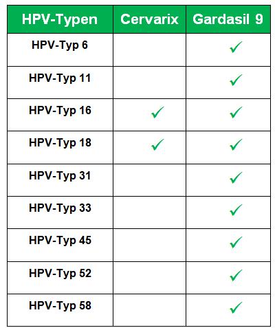 hpv impfung jungen erfahrungen