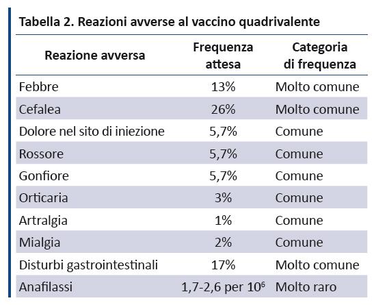 vaccino hpv sicilia)