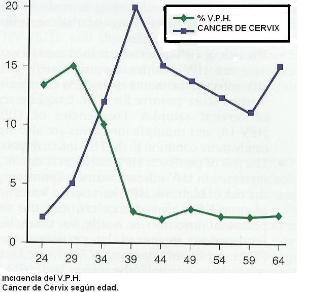 papiloma humano genotipo 51 papillomatosis icd 10