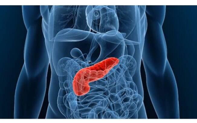 cancer de pancreas esperanza de vida 2019