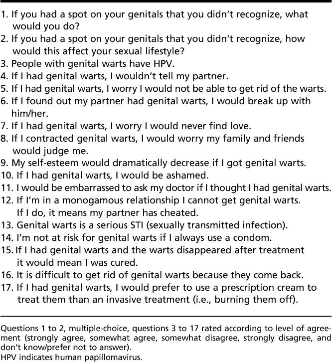 papillomavirus questions)