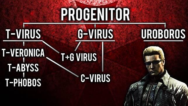 t virus vs las plagas)