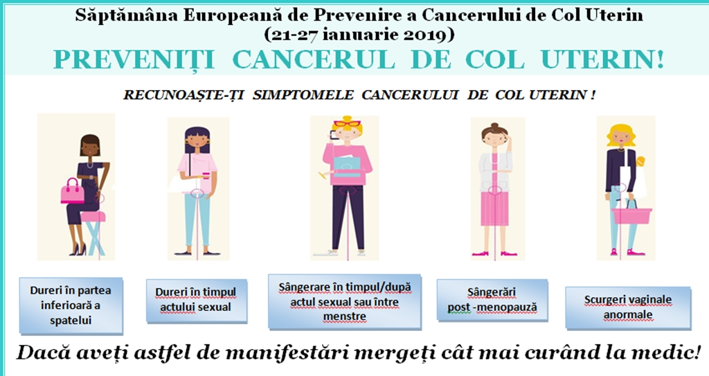 cancer de col uterin depistare