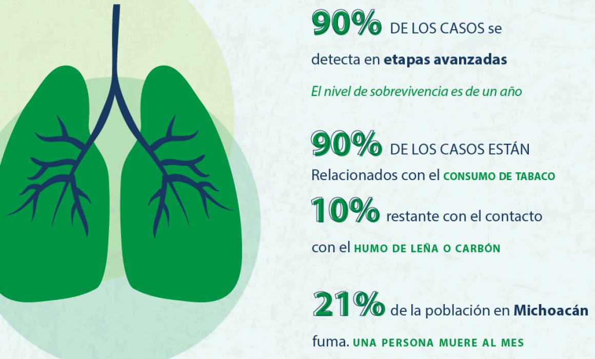 cancer ovarian - Traducere în spaniolă - exemple în română | Reverso Context