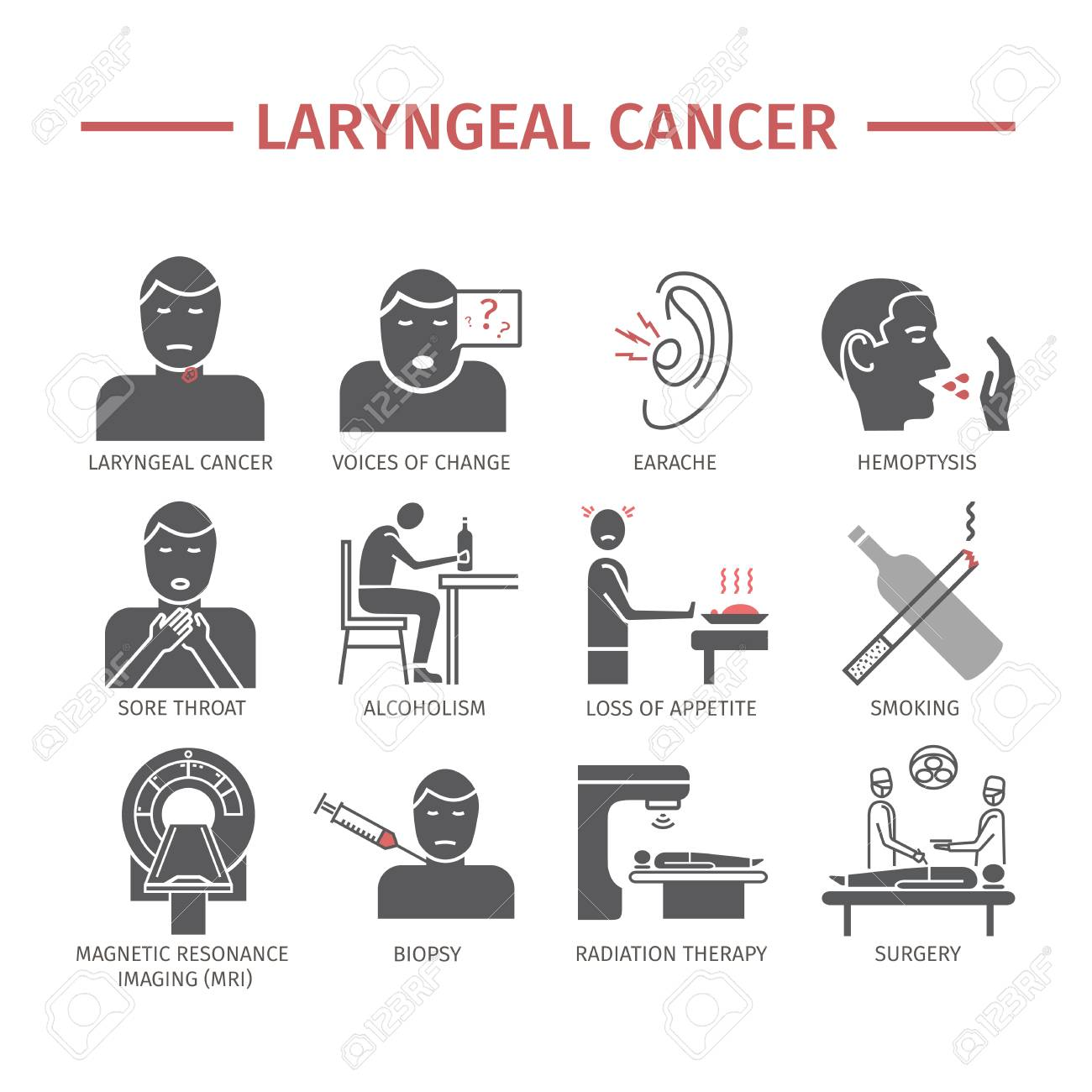 causas cancer laringe how hpv causes cervical cancer mechanism