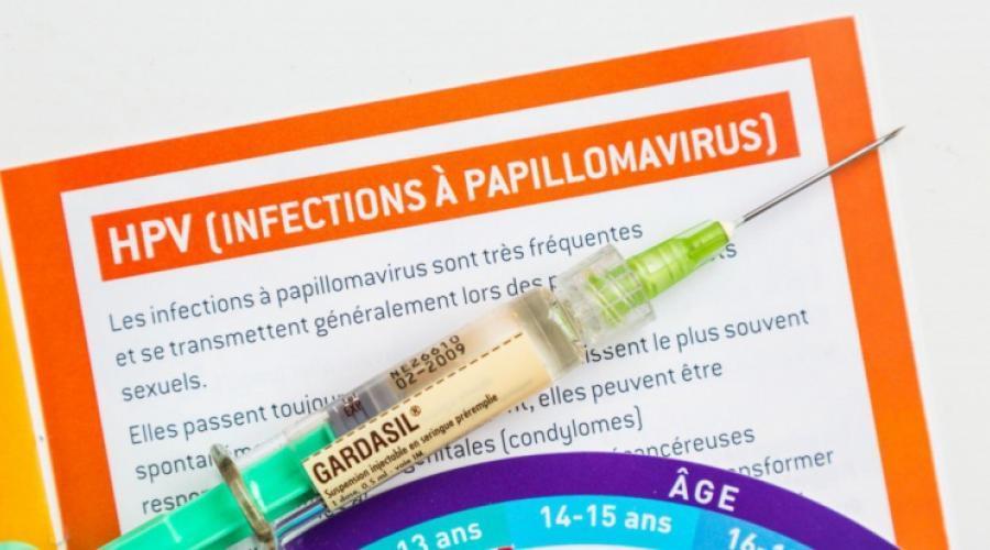papillomavirus femme transmission)