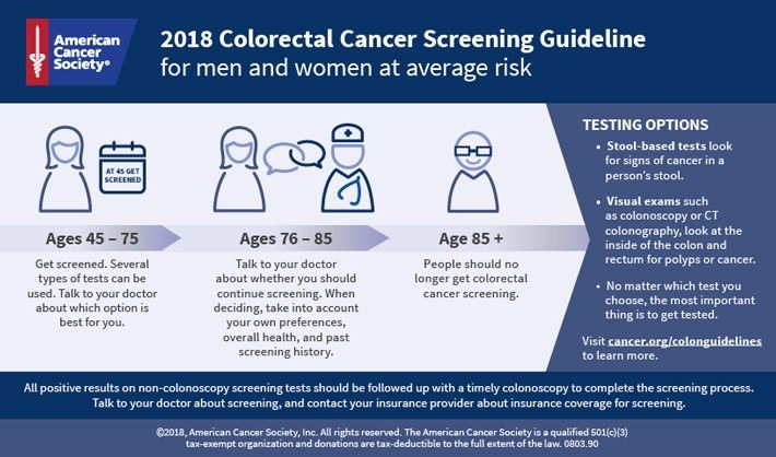 colorectal cancer screening guidelines