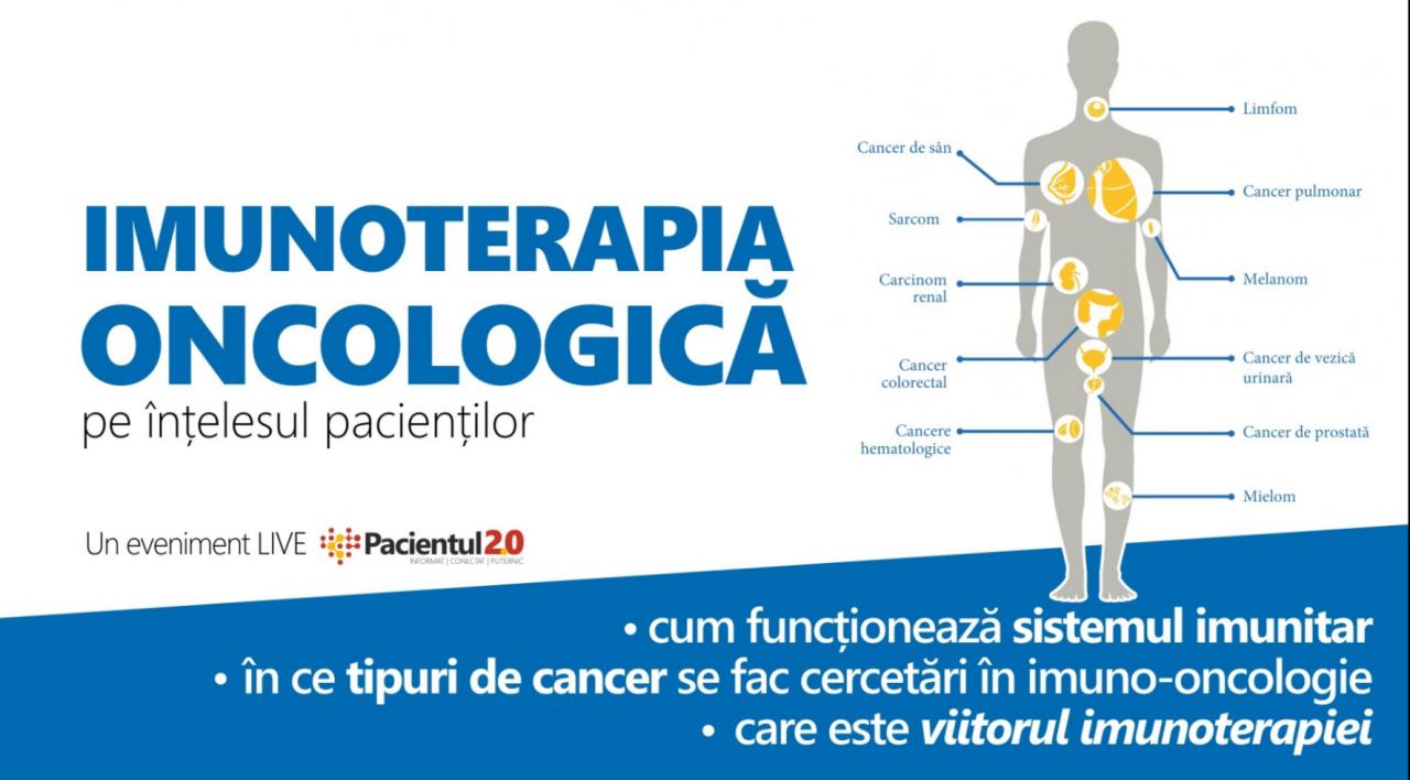 imunoterapia in cancerul de san)