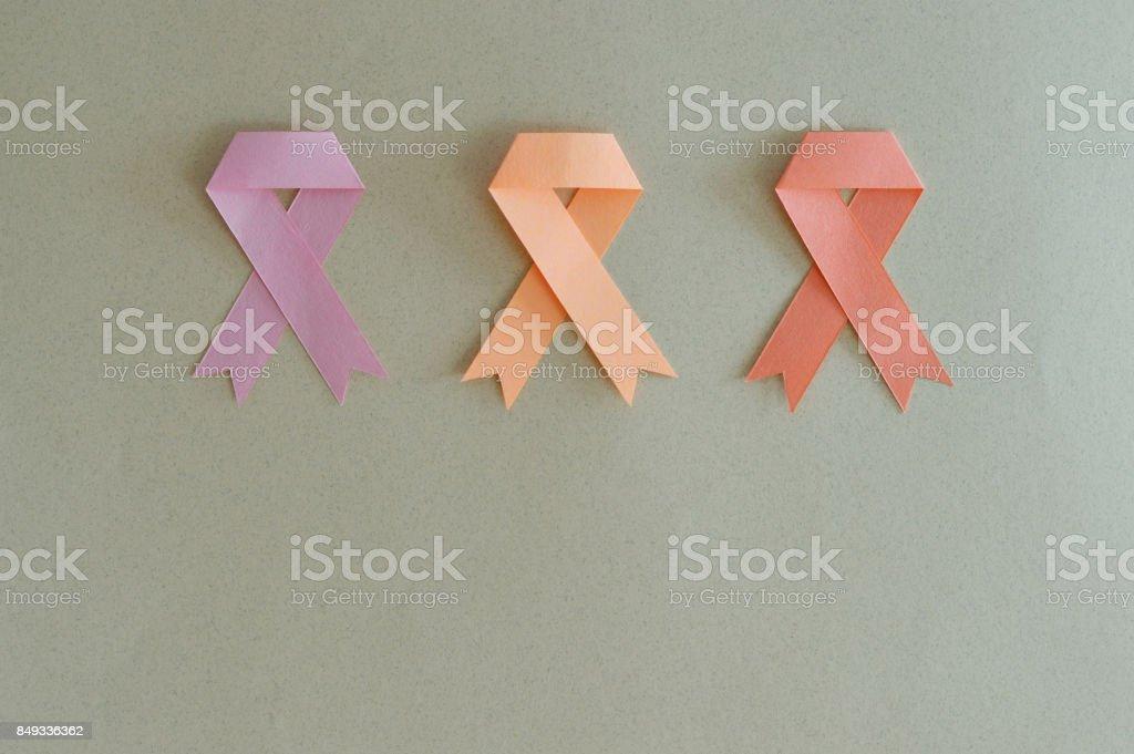 cancer uterine breast